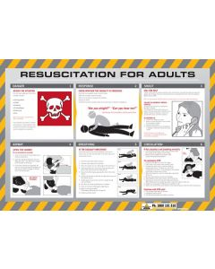 Sign Poster - Resuscitation For Adults 600 x 320mm