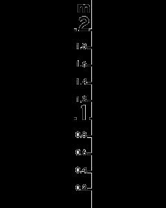 Flood Depth Marker 0-2m, C1 Reflective